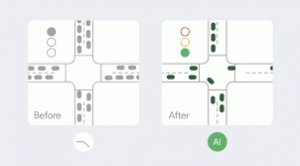 AI to traffic light signals